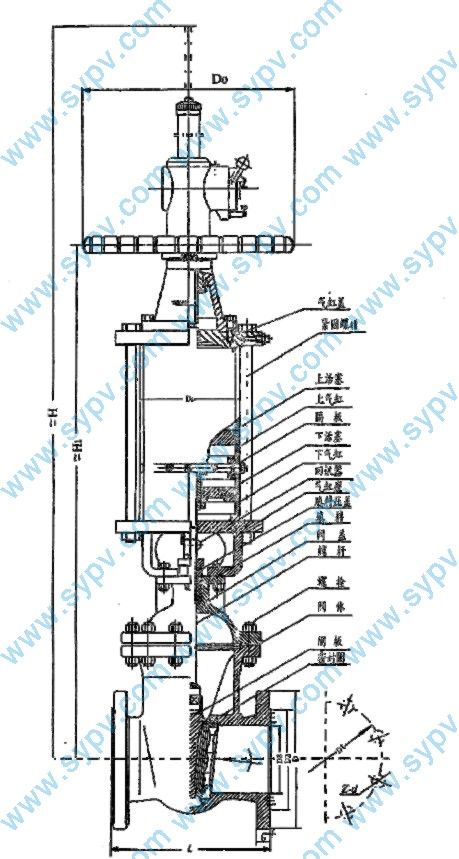 该阀由于采用双层气缸结构